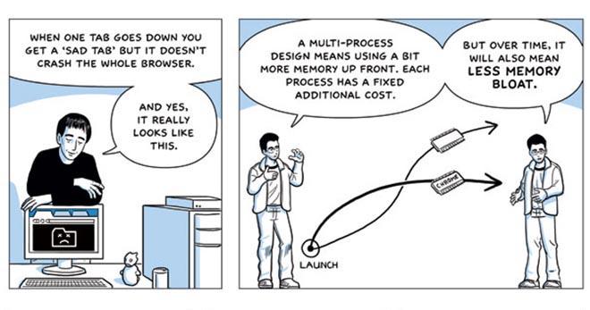 google-chrome-comic-tabs.jpg