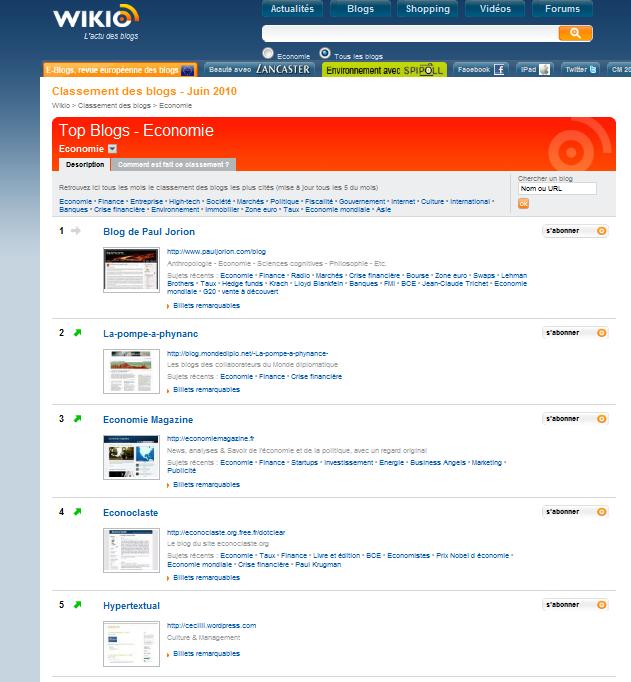 top blogs economie