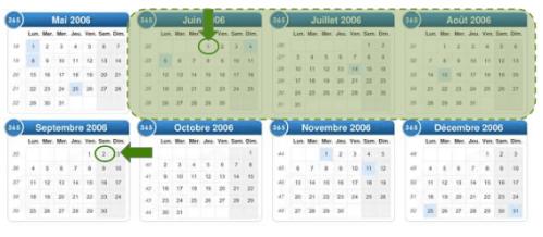 calendrier travaux